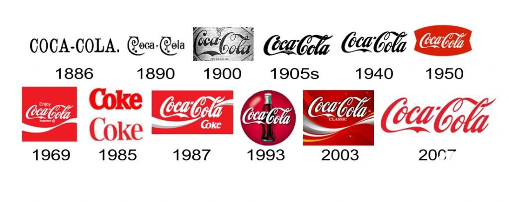 تاریخچه کوکاکولا