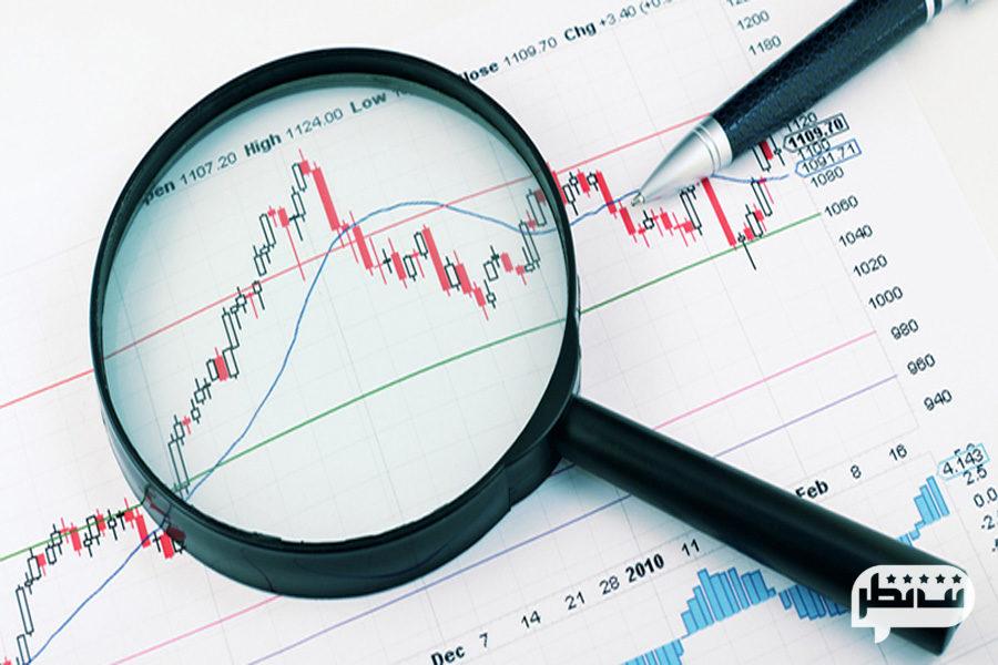 روش تحلیل تکنیکال در بررسی سهام