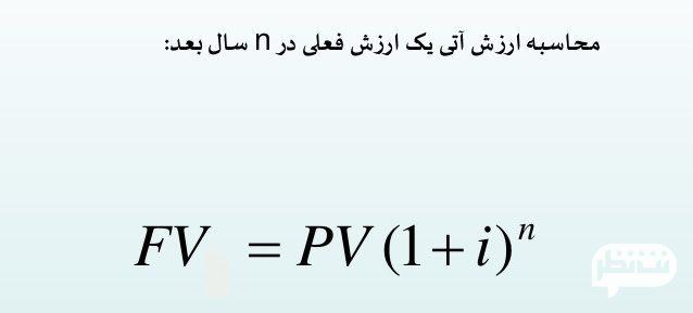 فرمول محاسبه ارزش پول